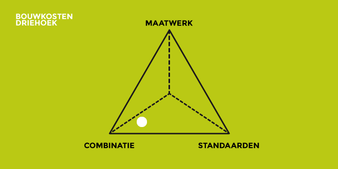 http://www.ontwerpdetoekomst.nl/wp-content/uploads/2015/03/Financien-2.png